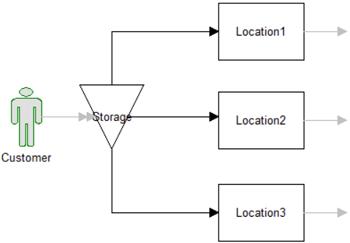 Find the Shortest Line model image