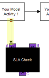 connect to point a in Calculate SLA in Minutes
