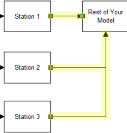 from Alternate Routing Based on Process Availability to your model