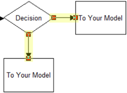 From Routing with Percentages Based on Name to your model
