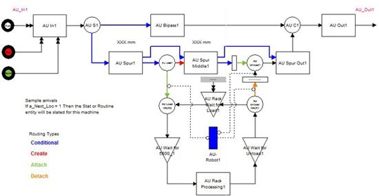 AU5800 Chemistry System model image