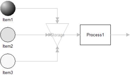 Add Setup Time for Unique Entity Types model image