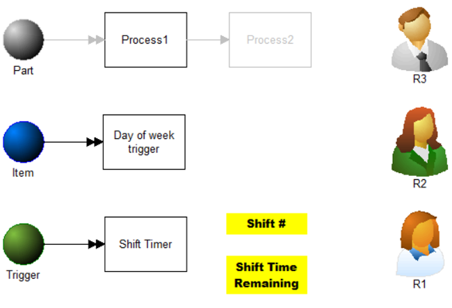 Check Remaining Shift Time model image