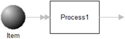 Decreasing Based on Load model image