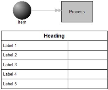 Display Variable model image