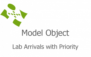 Lab Arrivals with Priority fi