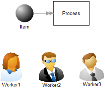 Randomize Resource Get Order model image
