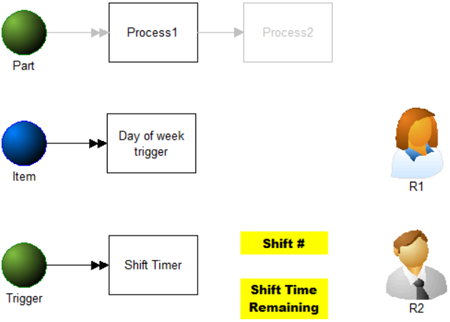 Release Entity to Next Shift model image