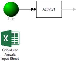 Setup model image