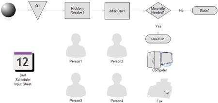 Shift Scheduler model image