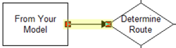 from your model to Simple Conditional Routes