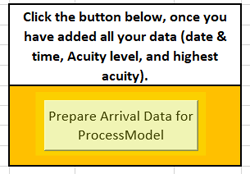 prepare arrivals in Lab Arrivals with Priority