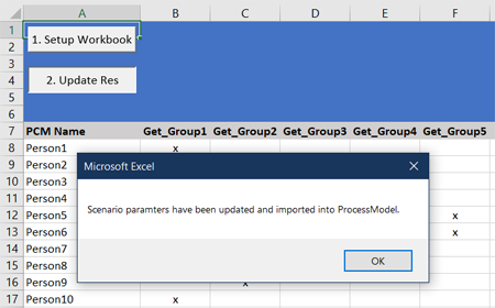 send Resource Groups info to processmodel