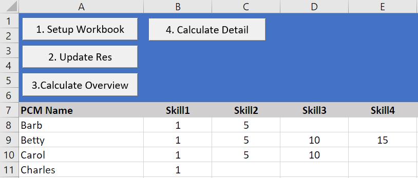 Skills Matrix Optimizer graph 23