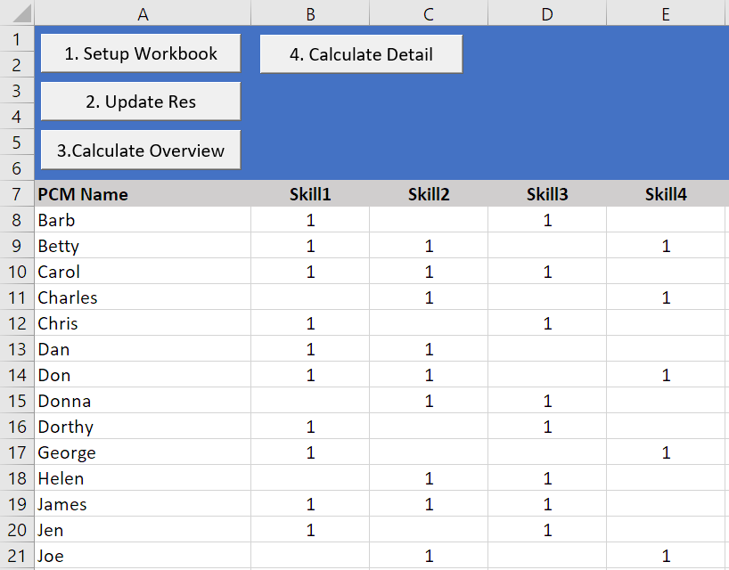 Skills Matrix Optimizer graph 26