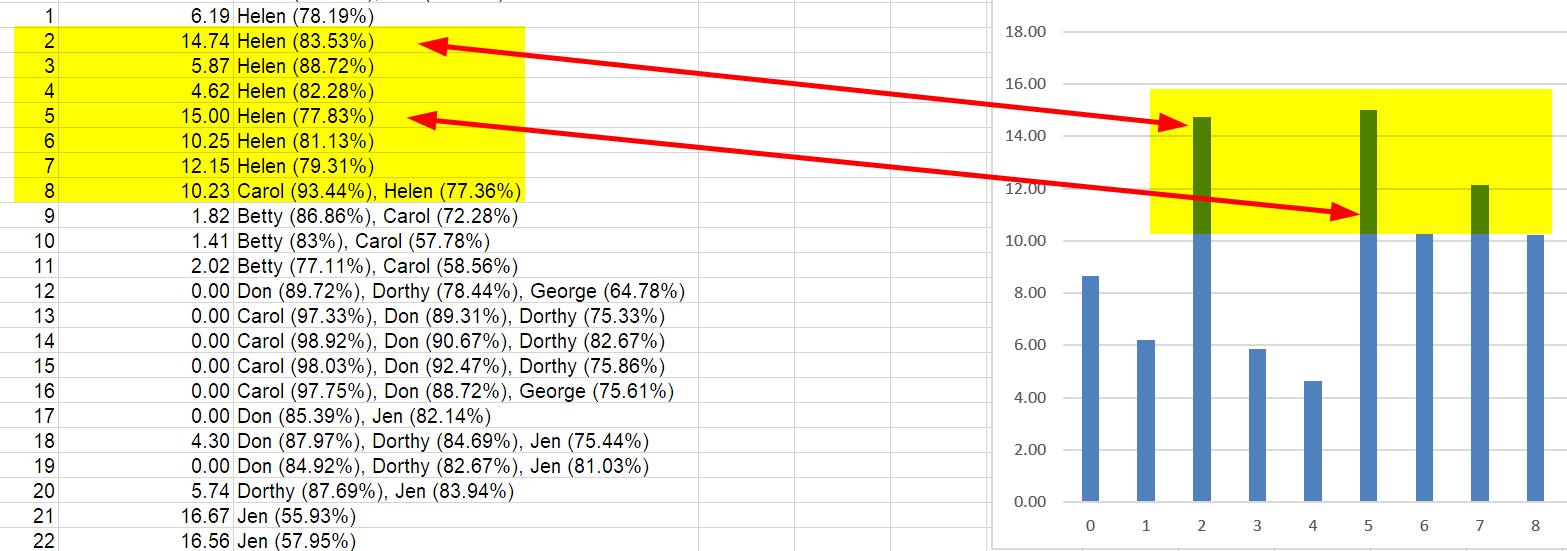 Skills Matrix Optimizer graph 34