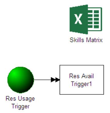 Skills Matrix Optimizer graph 4
