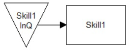 Res Action logic in Input Queue model image