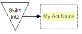 change act name in Res Action logic in Input Queue