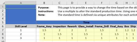 add time multiplier in Manufacturing Planner