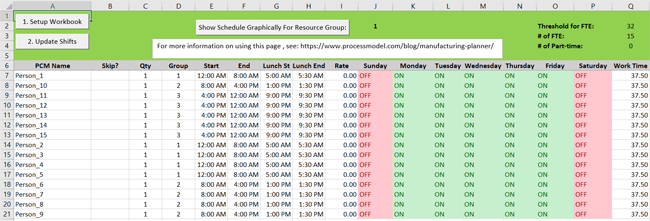 added shifts to Manufacturing Planner
