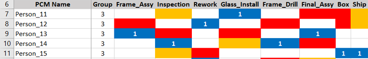 assign res with 1 in Manufacturing Planner
