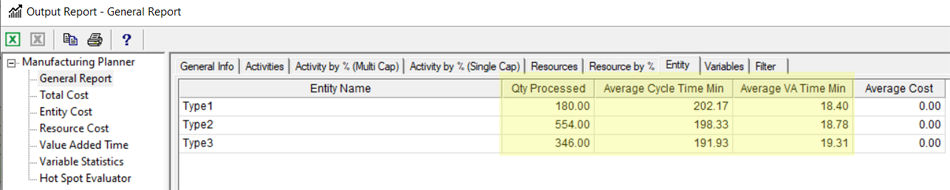 entity tab with all res working in Manufacturing Planner