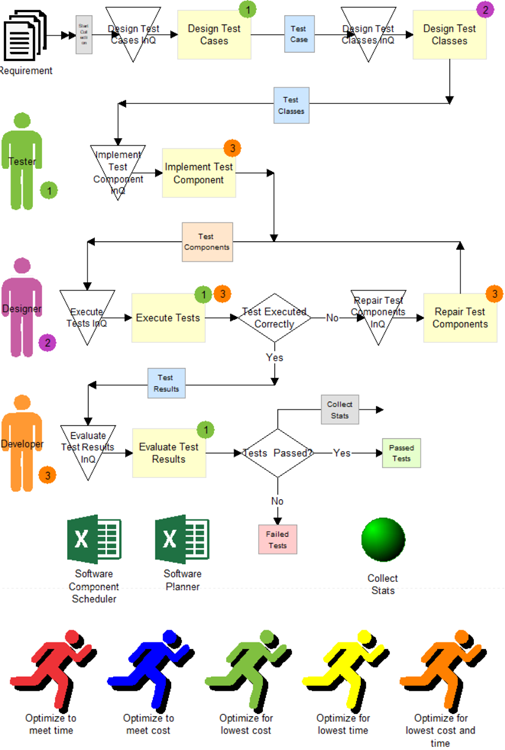 Software Testing model image new